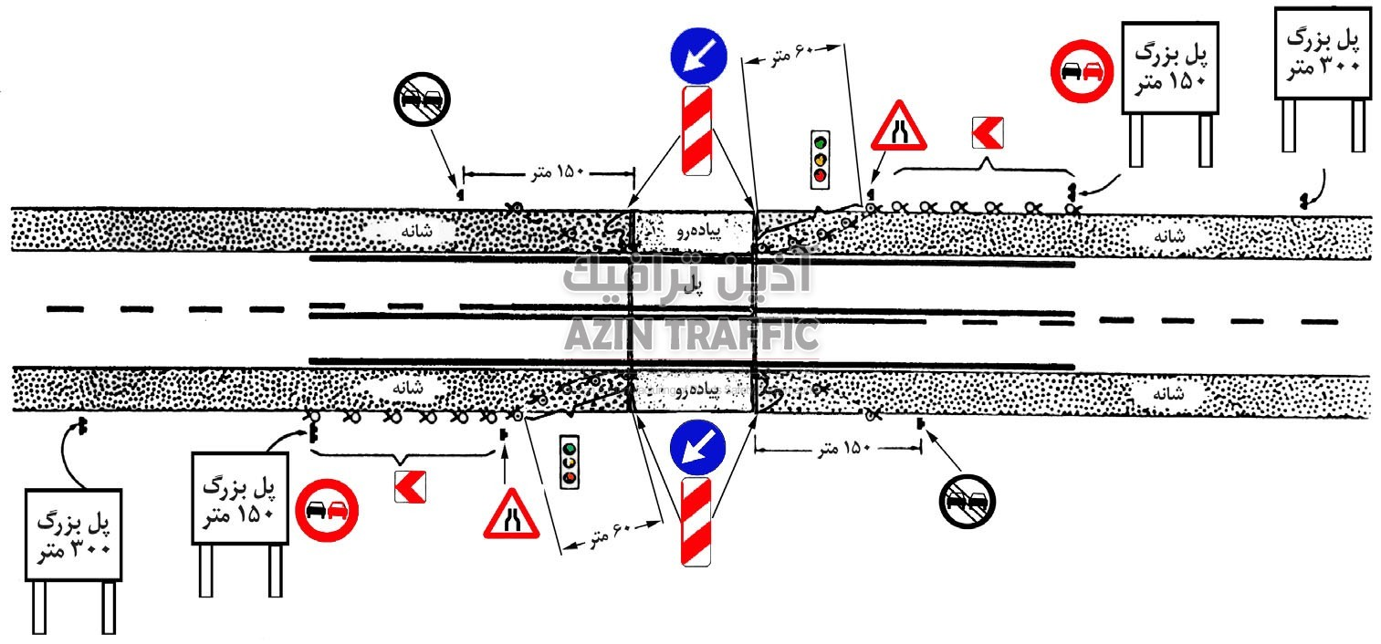 علائم-ایمنی-ایمن-سازی-جاده-پل-تابلو-ها-تابلو-های-اخطاری-مورد-نیاز-تابلو-ترافیکی-تابو-اخباری