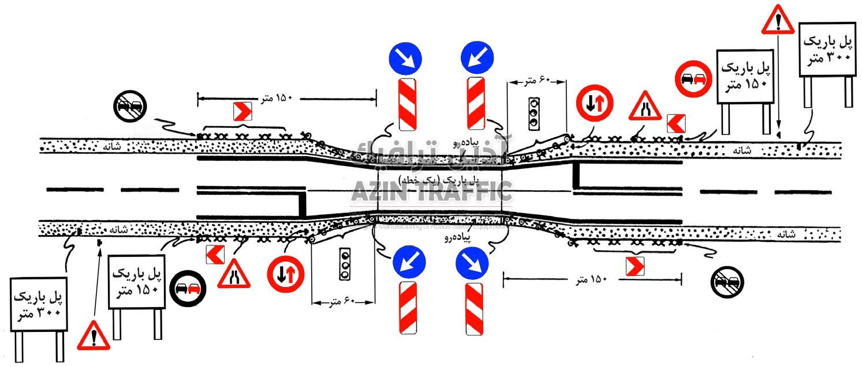 علائم ایمنی - ایمن سازی جاده - پل -تابلو ها-تابلو های اخطاری مورد نیاز- تابلو ترافیکی تابو اخباری2