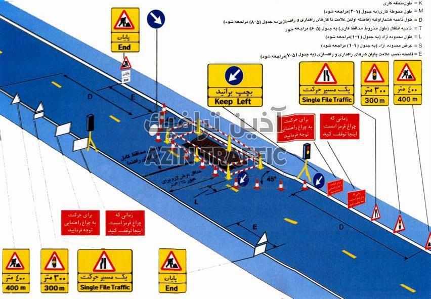 -کنترل ترافیک به وسیله چراغهای راهنمای سه مرحلهای در یک راه اصلی دوخطه