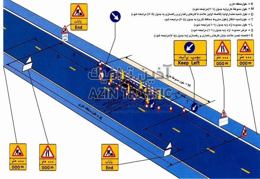 علائم-ایمنی-ایمن-سازی-جاده-پل-تابلو-ها-تابلو-های-اخطاری-مورد-نیاز-تابلو-ترافیکی-تابو-اخباری-مخروطی ایمنی