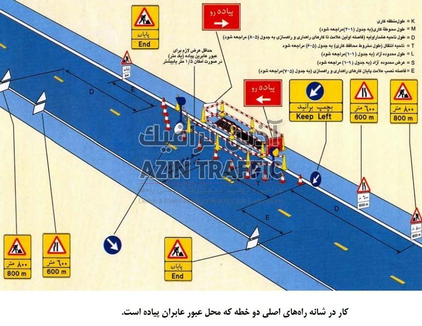 کار در شانه راههای اصلی دو خطه که محل عبور عابران پیاده است.