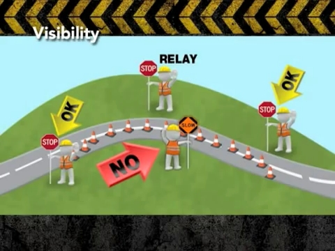 تجهیزات ایمنی راه ها- عملیات نصب - عمرانی - نکات ایمنی1
