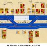 تجهیزات ترافیکی - فروش تجهیزات ترافیکی