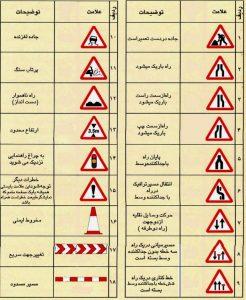 تابلو های ترافیکی - قیمت تابلو های ترافیکی - فروش تابلو های ترافیکی